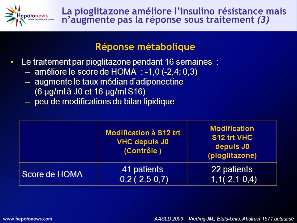 La pioglitazone améliore linsulino résistance mais naugmente pas la réponse sous traitement (3) Le traitement par pioglitazone pendant 16 semaines : –
