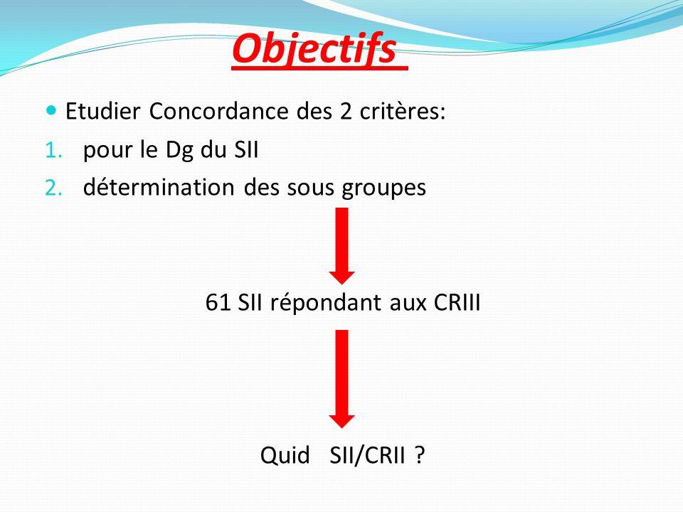 Etudier Concordance des 2 critères: 1. pour le Dg du SII 2. détermination des sous groupes 61 SII répondant aux CRIII Quid SII/CRII ? Objectifs