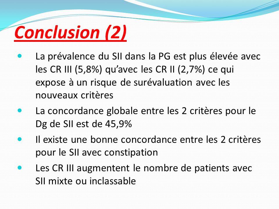 Conclusion (2) La prévalence du SII dans la PG est plus élevée avec les CR III (5,8%) quavec les CR II (2,7%) ce qui expose à un risque de surévaluati