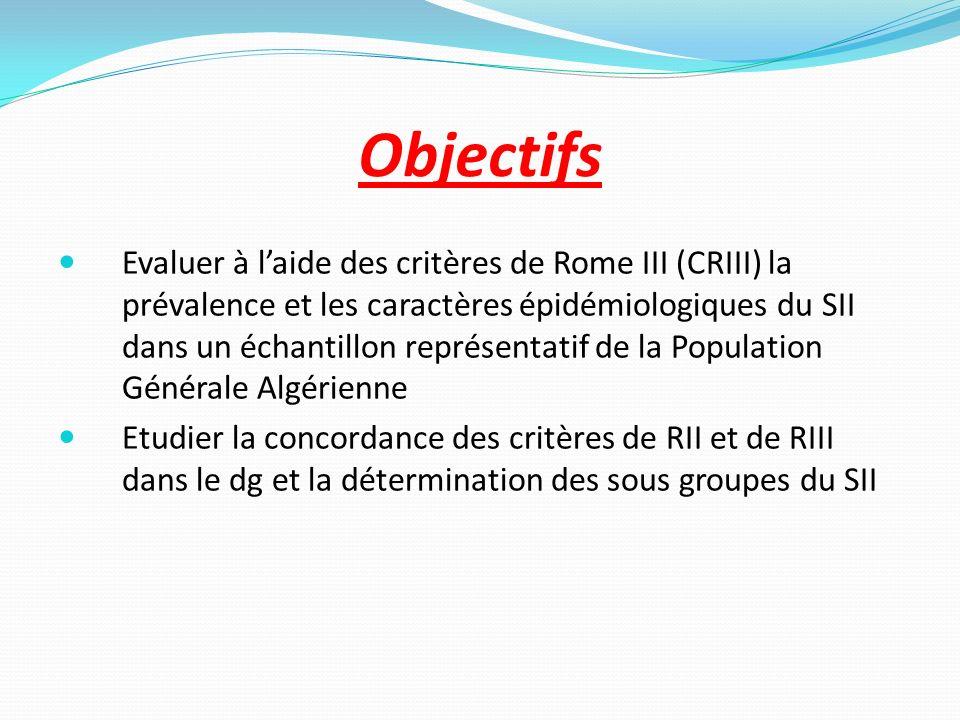 Objectifs Evaluer à laide des critères de Rome III (CRIII) la prévalence et les caractères épidémiologiques du SII dans un échantillon représentatif d