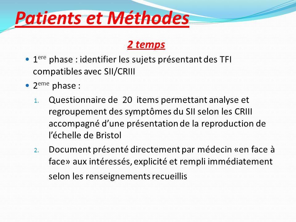 Patients et Méthodes 2 temps 1 ere phase : identifier les sujets présentant des TFI compatibles avec SII/CRIII 2 eme phase : 1. Questionnaire de 20 it