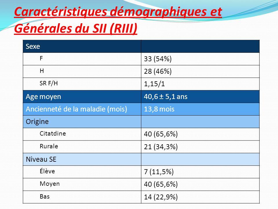 Caractéristiques démographiques et Générales du SII (RIII) Sexe F 33 (54%) H 28 (46%) SR F/H 1,15/1 Age moyen40,6 ± 5,1 ans Ancienneté de la maladie (