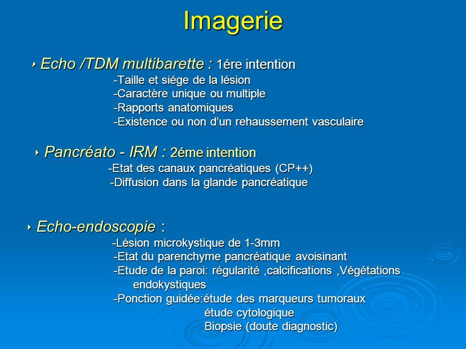 Imagerie Echo /TDM multibarette : 1ére intention Echo /TDM multibarette : 1ére intention -Taille et siége de la lésion -Taille et siége de la lésion -