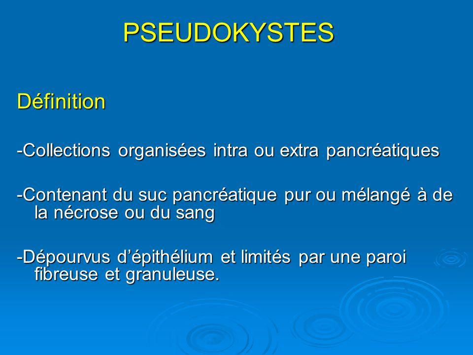 PSEUDOKYSTES Définition -Collections organisées intra ou extra pancréatiques -Contenant du suc pancréatique pur ou mélangé à de la nécrose ou du sang