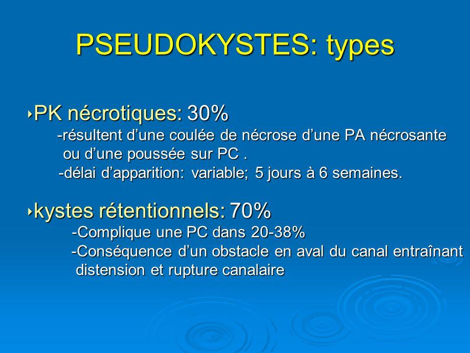 PSEUDOKYSTES: types PK nécrotiques: 30% PK nécrotiques: 30% -résultent dune coulée de nécrose dune PA nécrosante -résultent dune coulée de nécrose dun