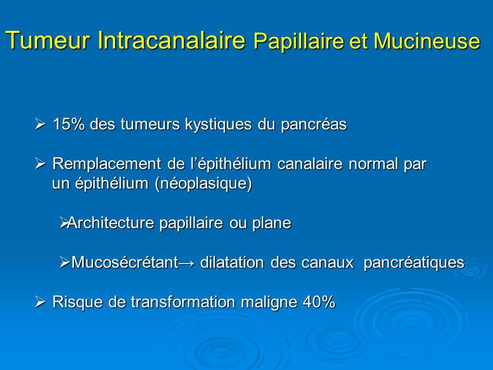 Tumeur Intracanalaire Papillaire et Mucineuse 15% des tumeurs kystiques du pancréas 15% des tumeurs kystiques du pancréas Remplacement de lépithélium