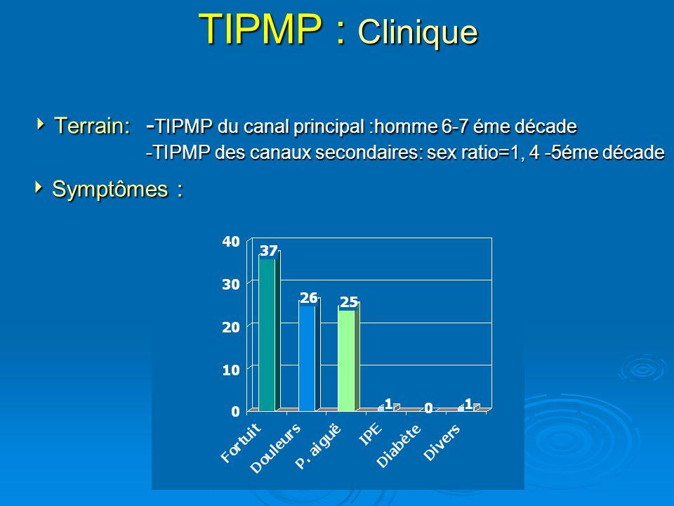 Terrain: - TIPMP du canal principal :homme 6-7 éme décade -TIPMP des canaux secondaires: sex ratio=1, 4 -5éme décade Symptômes : Terrain: - TIPMP du c