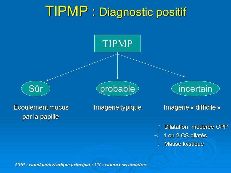Ecoulement mucus Imagerie typique Imagerie « difficile » par la papille par la papille Dilatation modérée CPP Dilatation modérée CPP 1 ou 2 CS dilatés