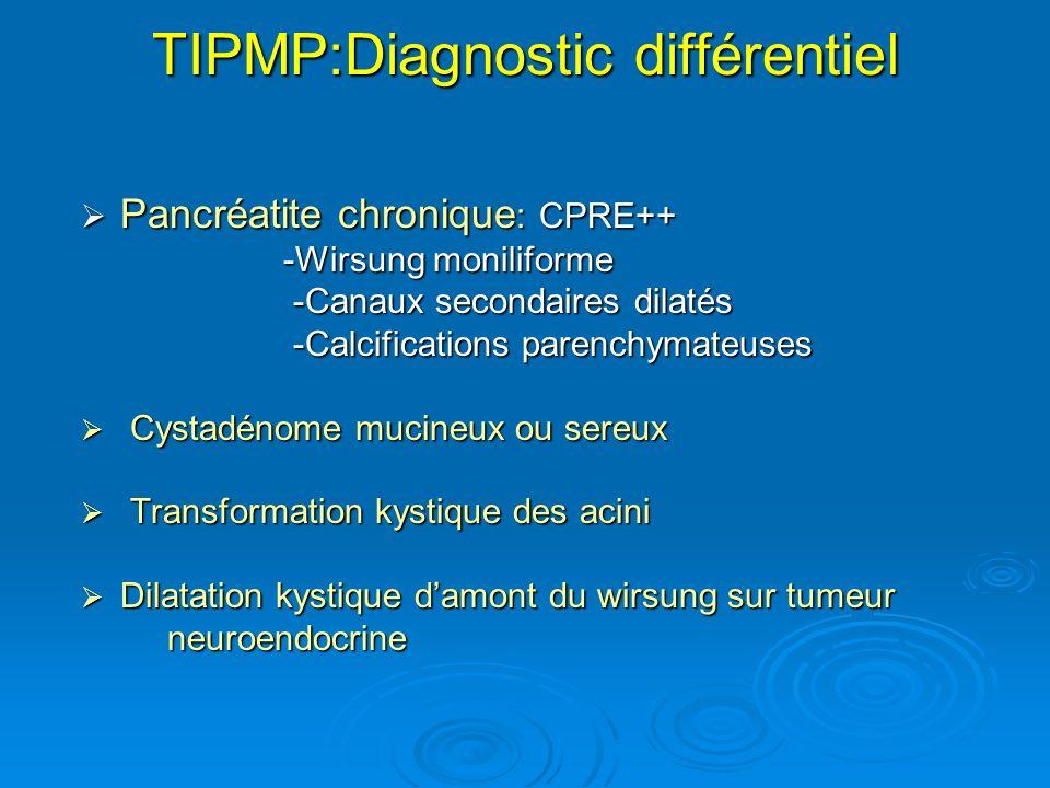 TIPMP:Diagnostic différentiel Pancréatite chronique : CPRE++ Pancréatite chronique : CPRE++ -Wirsung moniliforme -Wirsung moniliforme -Canaux secondai