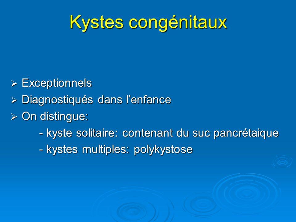 Kystes congénitaux Exceptionnels Exceptionnels Diagnostiqués dans lenfance Diagnostiqués dans lenfance On distingue: On distingue: - kyste solitaire: