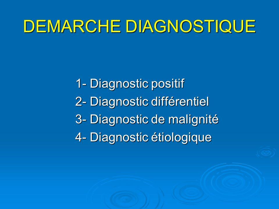 DEMARCHE DIAGNOSTIQUE 1- Diagnostic positif 1- Diagnostic positif 2- Diagnostic différentiel 2- Diagnostic différentiel 3- Diagnostic de malignité 3-