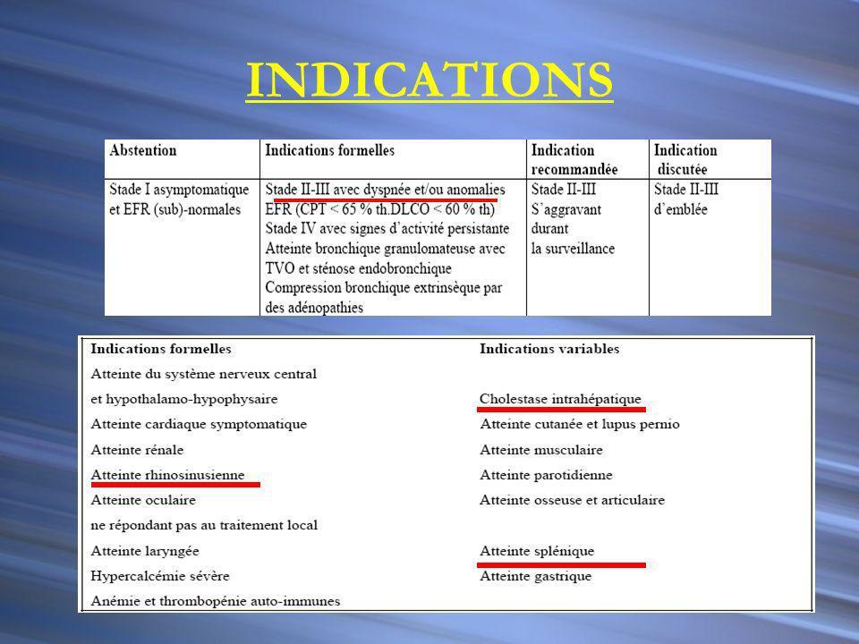 Traitement de référence : La corticothérapie per-os Principes : –Prolongée (15-18 mois ou + ) –TRT d attaque : 0.5 mg/kg/j pdt 3 mois puis décroître très progressivement (rebonds +++) –Précautions hygiéno-diététiques
