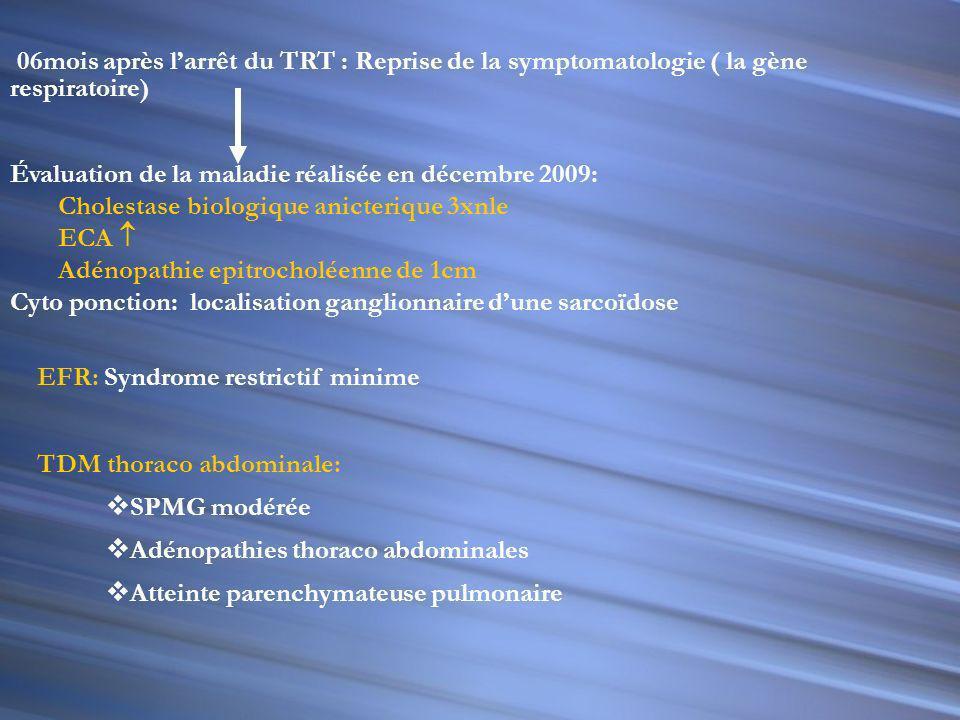 LÉVOLUTION CHEZ NOTRE MALADE 10 jours: -Bien être clinique -Disparition de lictère,des arthralgies, -Normalisation du bilan hépatique 03mois: -Régression de la splénomégalie,et de lhépatomégalie -Diminution de lECA=78U/L(93) 1 an: -TDM: diminution de la taille des adénopathies mediastinales TRT arrêté à 18 mois
