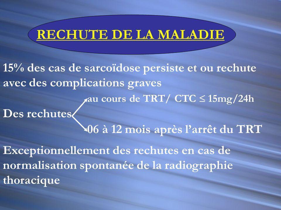 06mois après larrêt du TRT : Reprise de la symptomatologie ( la gène respiratoire) Évaluation de la maladie réalisée en décembre 2009: Cholestase biologique anicterique 3xnle ECA Adénopathie epitrocholéenne de 1cm Cyto ponction: localisation ganglionnaire dune sarcoïdose EFR: Syndrome restrictif minime TDM thoraco abdominale: SPMG modérée Adénopathies thoraco abdominales Atteinte parenchymateuse pulmonaire
