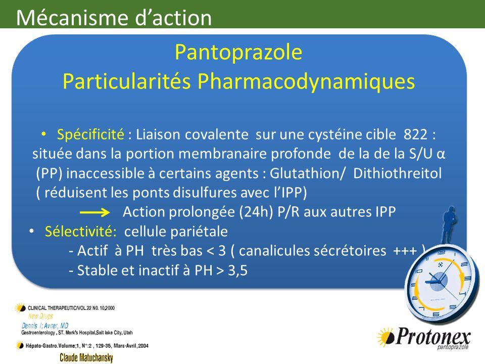 Le Pantoprazole est hyper-sélectif des cystéines cibles Le Pantoprazole est le seul IPP qui se lie en position 822 des cystéines – Cibles (position la