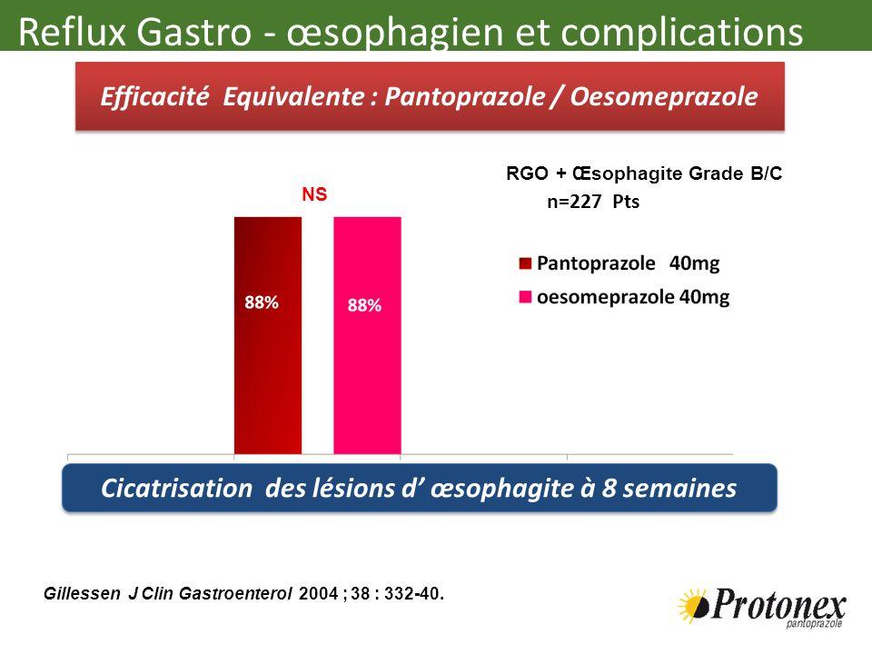 Efficacité Equivalente : Pantoprazole / Oesomeprazole Reflux Gastro - œsophagien et complications Gillessen J Clin Gastroenterol 2004 ; 38 : 332-40. N