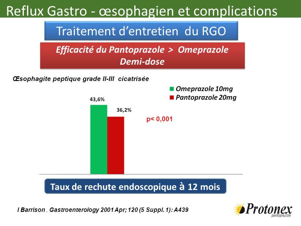 p< 0,001 I Barrison. Gastroenterology 2001 Apr; 120 (5 Suppl. 1): A439 Reflux Gastro - œsophagien et complications Traitement dentretien du RGO Traite