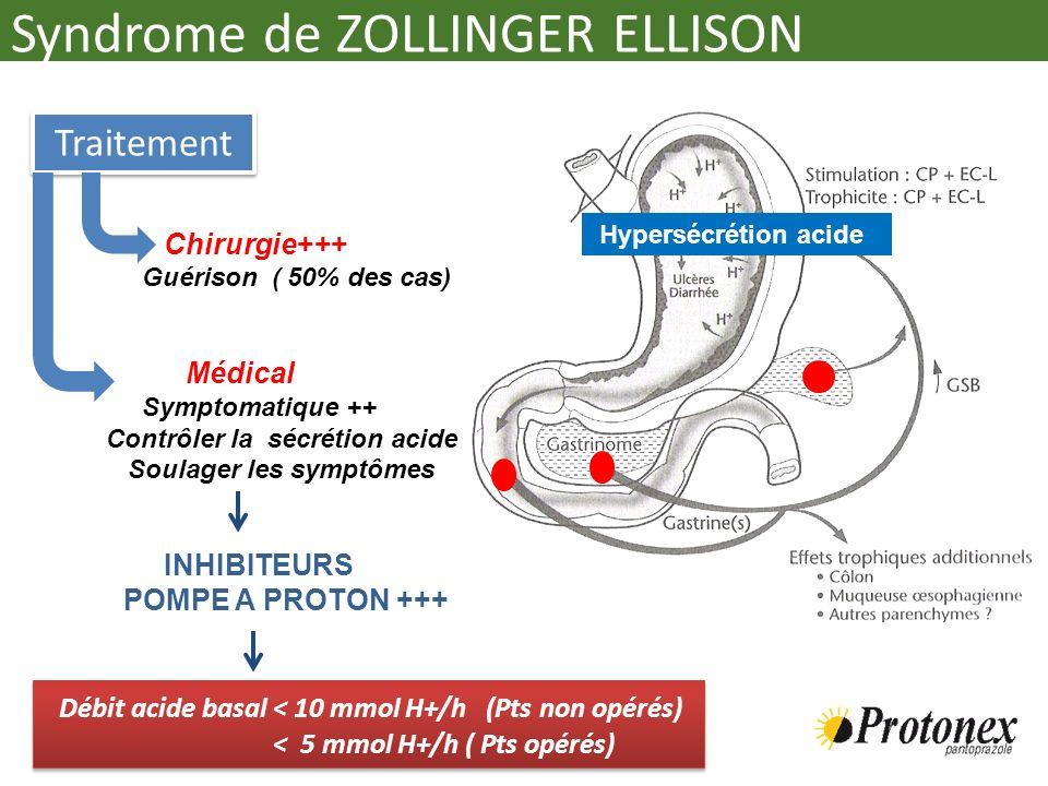 Syndrome de ZOLLINGER ELLISON Hypersécrétion acide Chirurgie+++ Guérison ( 50% des cas) Médical Symptomatique ++ Contrôler la sécrétion acide Soulager