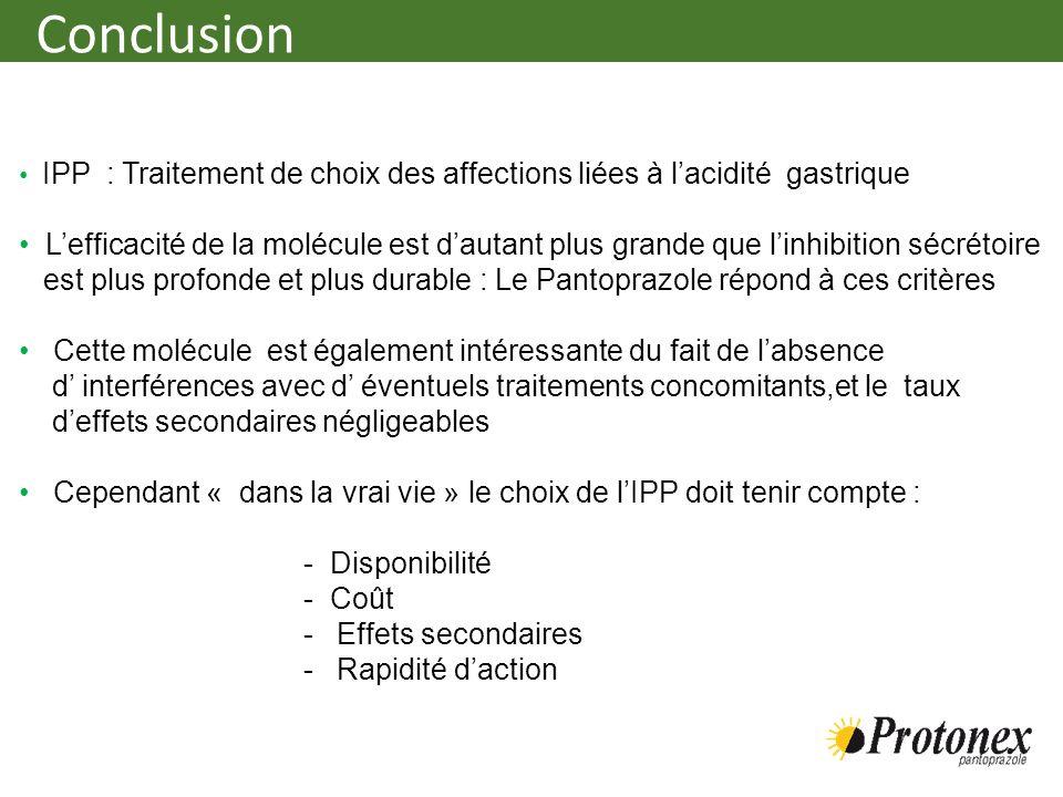 Conclusion IPP : Traitement de choix des affections liées à lacidité gastrique Lefficacité de la molécule est dautant plus grande que linhibition sécr