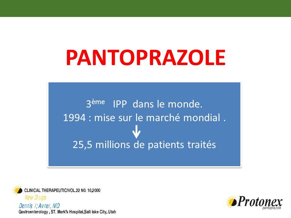 PANTOPRAZOLE 3 ème IPP dans le monde. 1994 : mise sur le marché mondial. 25,5 millions de patients traités 3 ème IPP dans le monde. 1994 : mise sur le