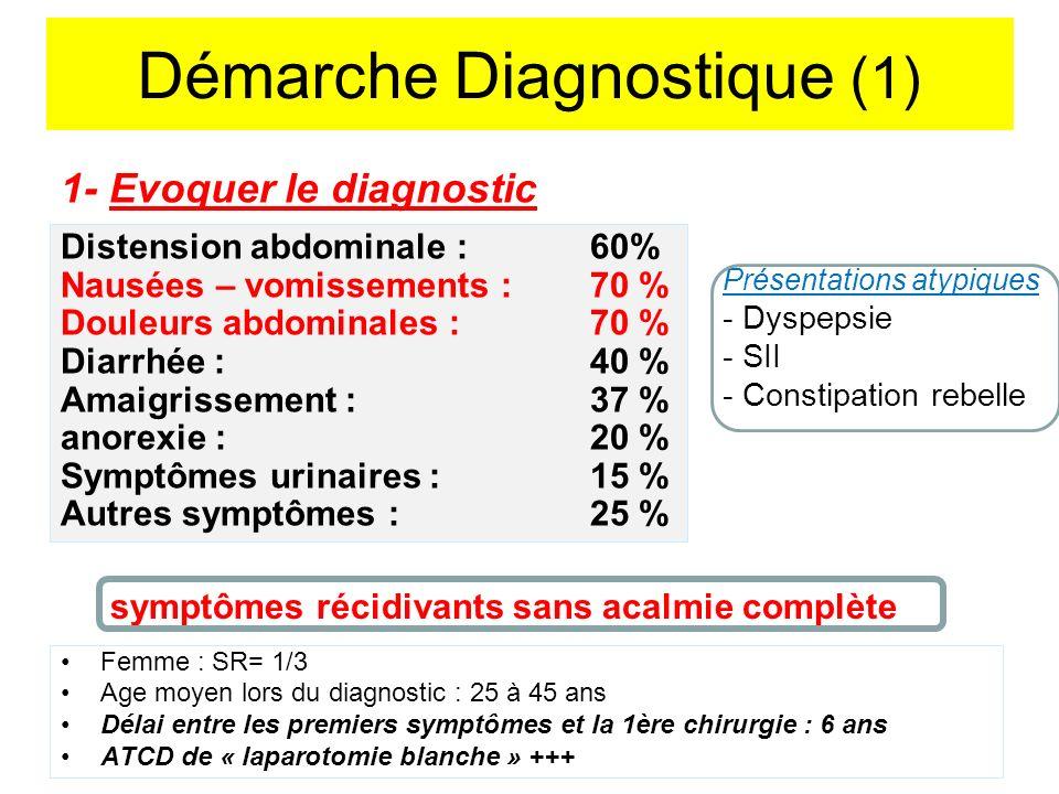 Femme : SR= 1/3 Age moyen lors du diagnostic : 25 à 45 ans Délai entre les premiers symptômes et la 1ère chirurgie : 6 ans ATCD de « laparotomie blanc