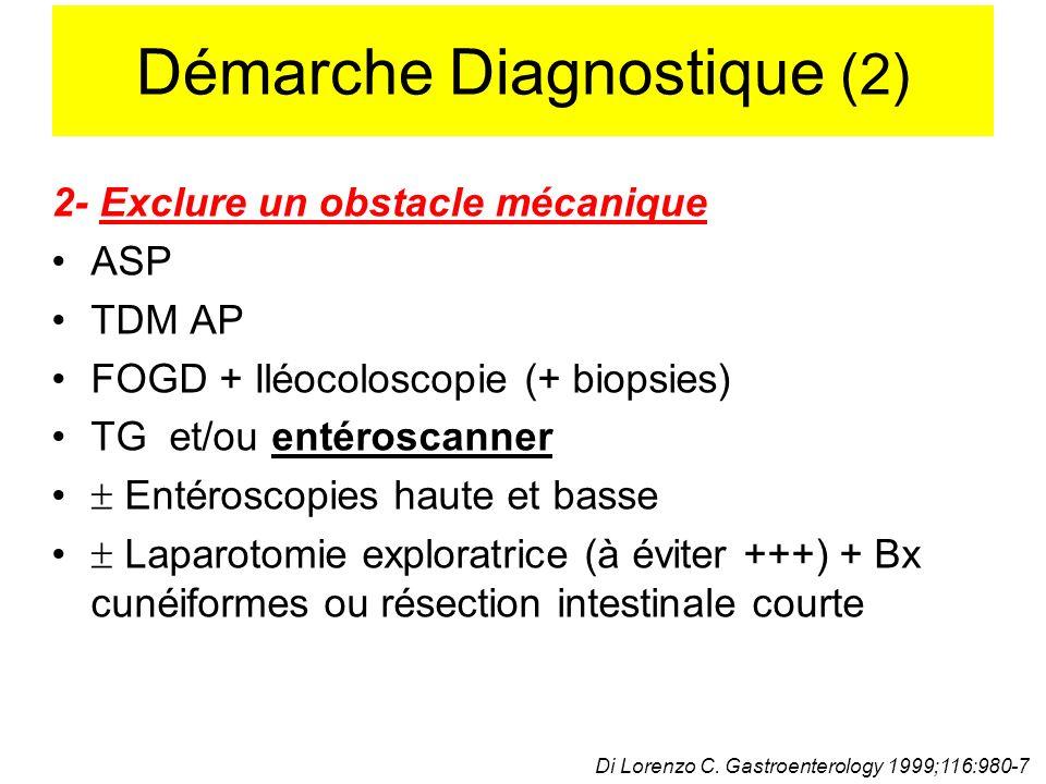 Démarche Diagnostique (2) 2- Exclure un obstacle mécanique ASP TDM AP FOGD + Iléocoloscopie (+ biopsies) TG et/ou entéroscanner Entéroscopies haute et