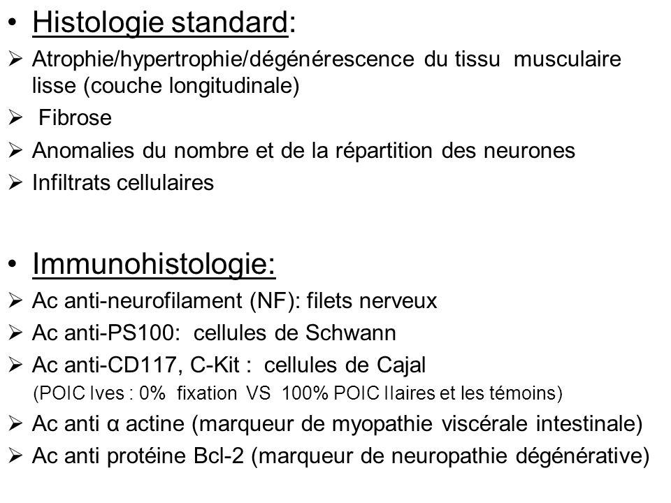 Histologie standard: Atrophie/hypertrophie/dégénérescence du tissu musculaire lisse (couche longitudinale) Fibrose Anomalies du nombre et de la répart