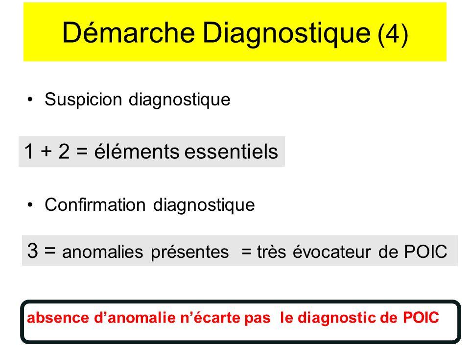 Démarche Diagnostique (4) Suspicion diagnostique Confirmation diagnostique 1 + 2 = éléments essentiels absence danomalie nécarte pas le diagnostic de