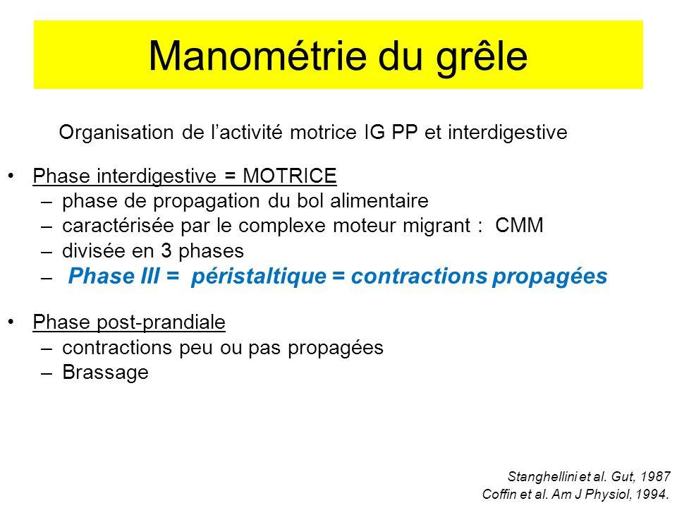 Manométrie du grêle Organisation de lactivité motrice IG PP et interdigestive Phase interdigestive = MOTRICE –phase de propagation du bol alimentaire