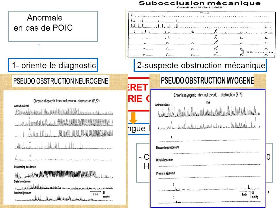 INTERET MANOMETRIE GRELE 1- oriente le diagnostic Anormale en cas de POIC Contractions PP prolongées non propagées 3- distingue le type 2-suspecte obs
