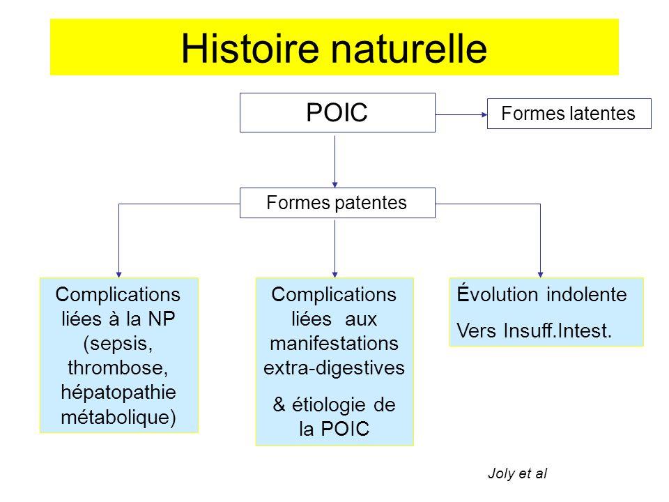 Histoire naturelle Joly et al POIC Formes latentes Formes patentes Complications liées à la NP (sepsis, thrombose, hépatopathie métabolique) Complicat