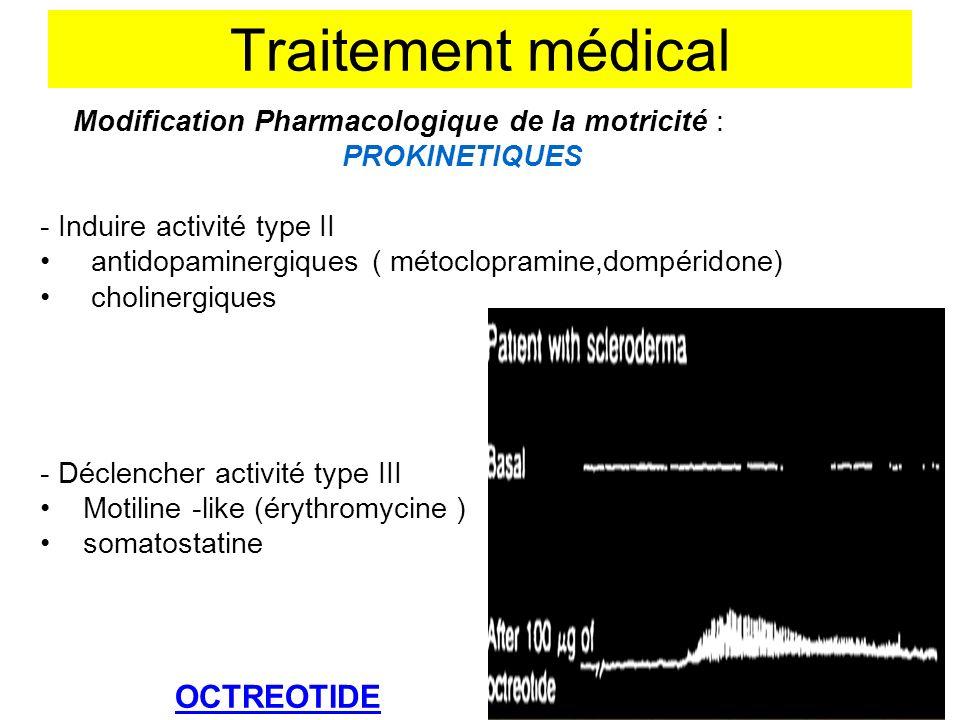 Traitement médical OCTREOTIDE Modification Pharmacologique de la motricité : PROKINETIQUES - Induire activité type II antidopaminergiques ( métoclopra