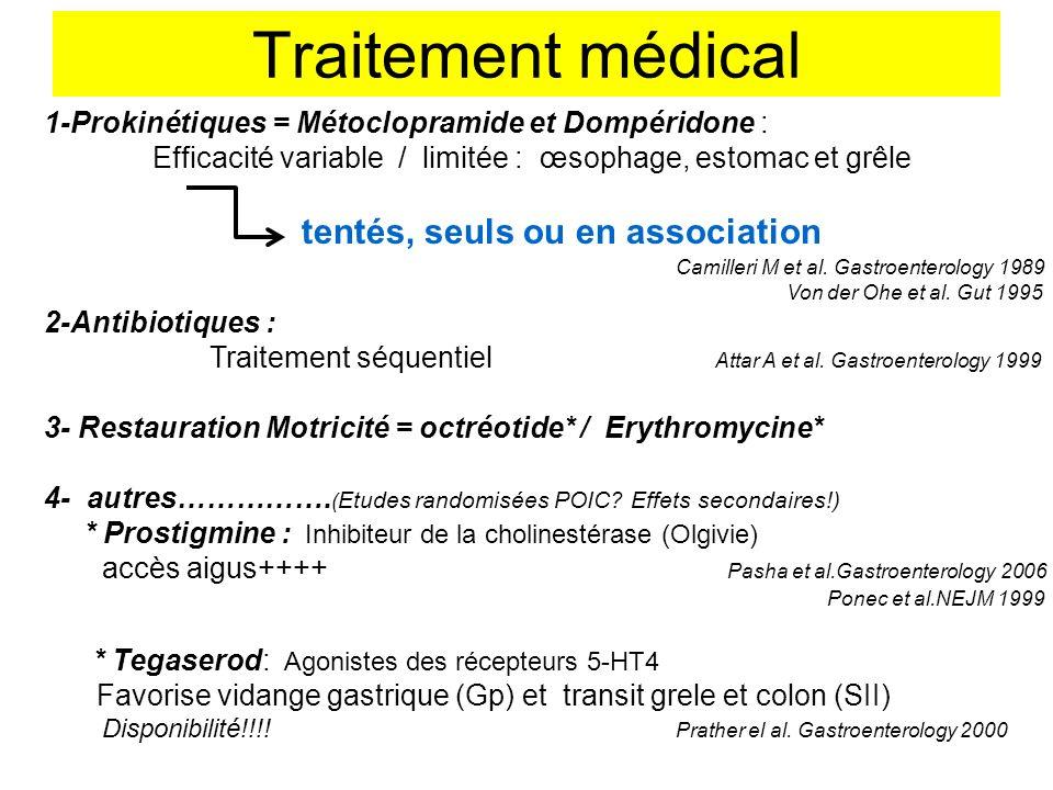 Traitement médical 1-Prokinétiques = Métoclopramide et Dompéridone : Efficacité variable / limitée : œsophage, estomac et grêle tentés, seuls ou en as
