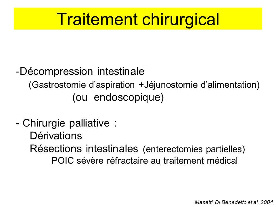 Traitement chirurgical -Décompression intestinale (Gastrostomie daspiration +Jéjunostomie dalimentation) (ou endoscopique) - Chirurgie palliative : Dé