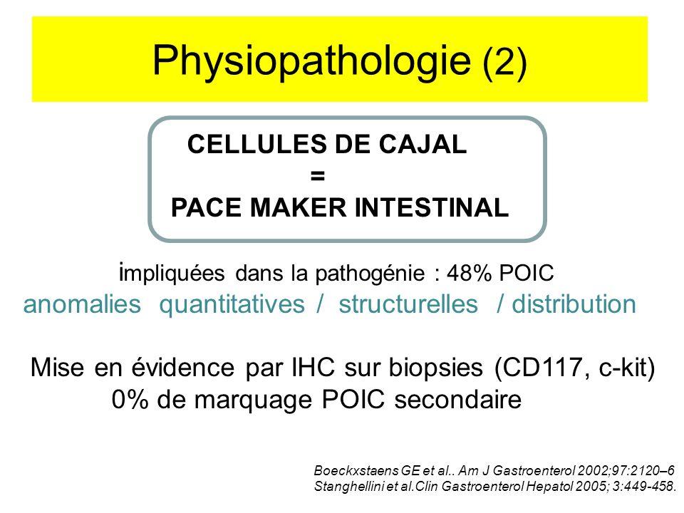 Physiopathologie (2) CELLULES DE CAJAL = PACE MAKER INTESTINAL i mpliquées dans la pathogénie : 48% POIC anomalies quantitatives / structurelles / dis