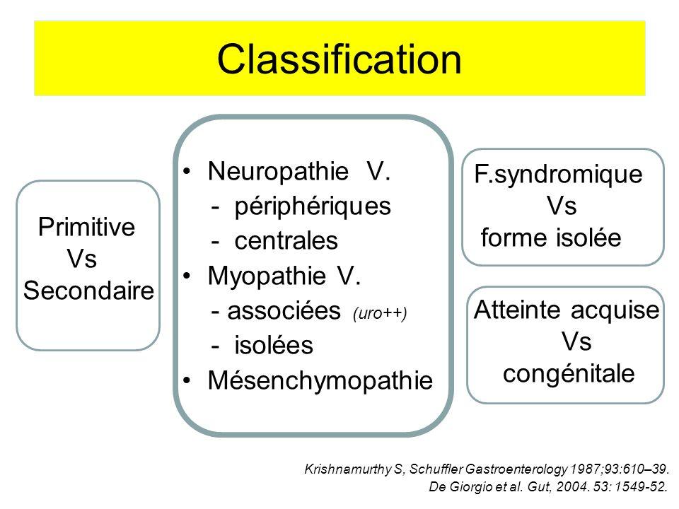 Atteinte des muscles lisses Connectivites, dystrophies musculaires, cytopathie mitochondriale Atteinte neurologique centrale Atteinte du SNC, dysuatonomie (Parkinson, Shy-Drager, Guillain Barré, botulisme), lésions médullaire Atteinte du plexus myentérique Paranéoplasique (Anti-corps anti-Hu), post infectieux (Chagas, EBV, CMV, VZV, rotavirus) Médicaments INH, anthraquinone, ICa, clonidine, MTX, anti-parkinsonien, opiacés, anti- cholinergiques, antinéoplasique Anomalies métaboliques Hypothyroïdie, hypo-parathyroïdie, phéochromocytome, troubles ioniques (Ca, Mg, K), maladie de Fabry, porphyrie aiguë intermittente,diabète Causes diverses sprue réfractaire, entérite radique.