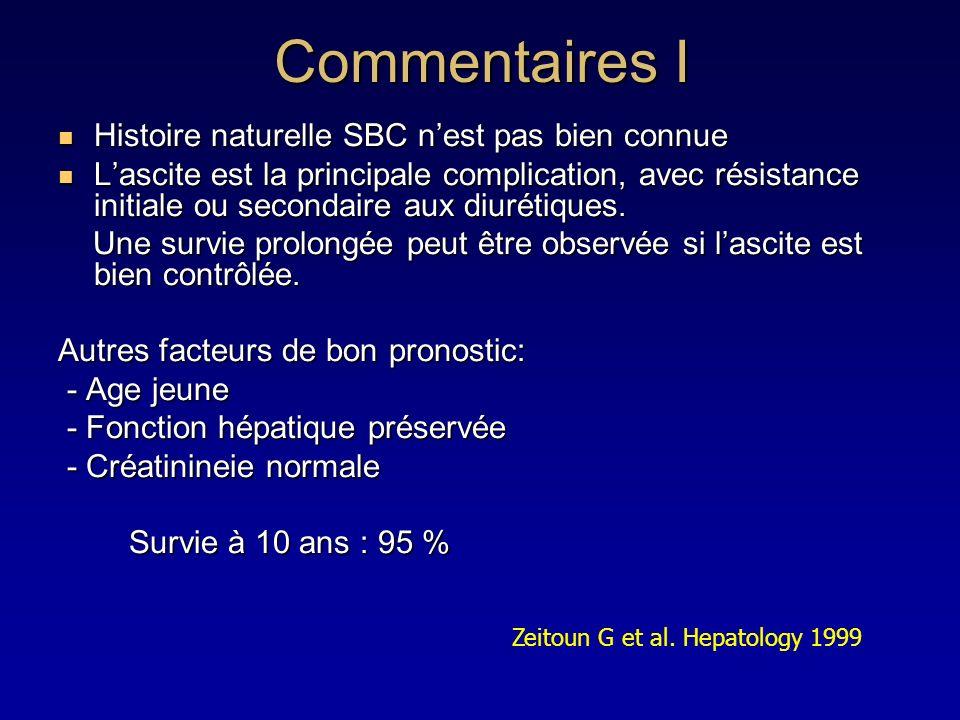 Commentaires I Histoire naturelle SBC nest pas bien connue Histoire naturelle SBC nest pas bien connue Lascite est la principale complication, avec ré