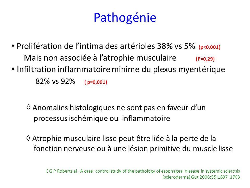 Prolifération de lintima des artérioles 38% vs 5% (p<0,001) Mais non associée à latrophie musculaire (P=0,29) Infiltration inflammatoire minime du ple