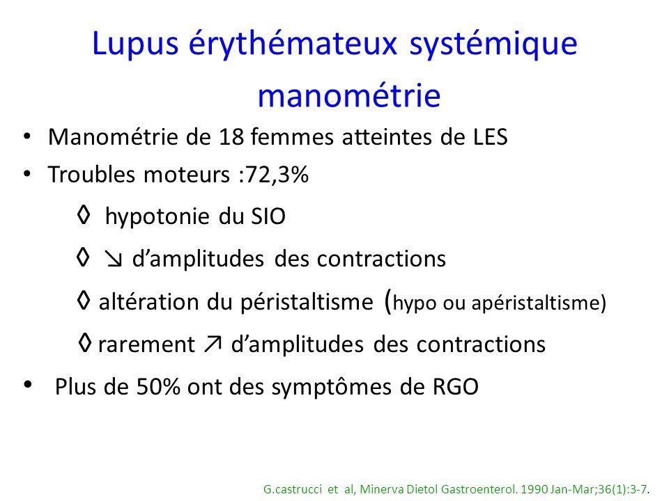 Manométrie de 18 femmes atteintes de LES Troubles moteurs :72,3% hypotonie du SIO damplitudes des contractions altération du péristaltisme ( hypo ou a