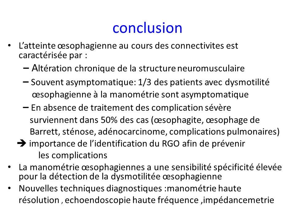 conclusion Latteinte œsophagienne au cours des connectivites est caractérisée par : – A ltération chronique de la structure neuromusculaire – Souvent