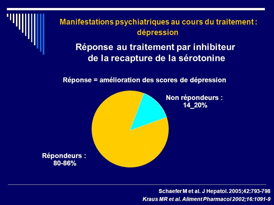 Réponse au traitement par inhibiteur de la recapture de la sérotonine Réponse = amélioration des scores de dépression Schaefer M et al. J Hepatol. 200