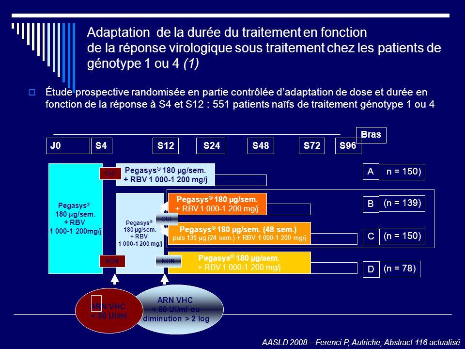 Adaptation de la durée du traitement en fonction de la réponse virologique sous traitement chez les patients de génotype 1 ou 4 (1) Étude prospective