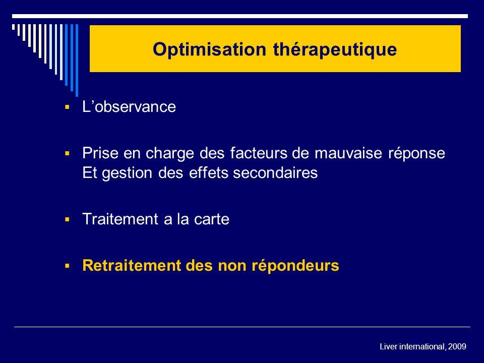 Optimisation thérapeutique Lobservance Prise en charge des facteurs de mauvaise réponse Et gestion des effets secondaires Traitement a la carte Retrai