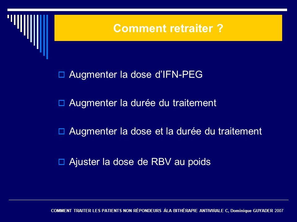 Comment retraiter ? Augmenter la dose dIFN-PEG Augmenter la durée du traitement Augmenter la dose et la durée du traitement Ajuster la dose de RBV au