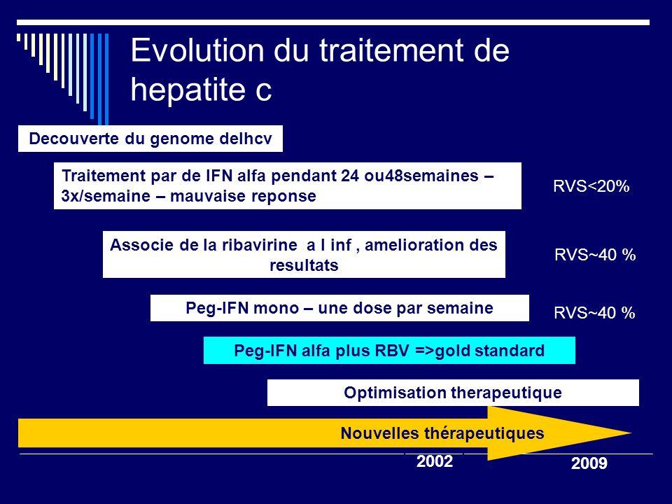 Evolution du traitement de hepatite c Associe de la ribavirine a l inf, amelioration des resultats Peg-IFN alfa plus RBV =>gold standard Nouvelles thé