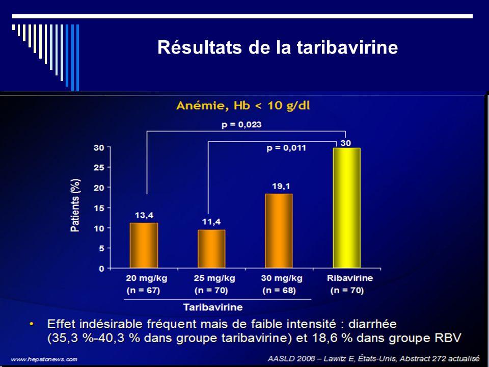 Résultats de la taribavirine