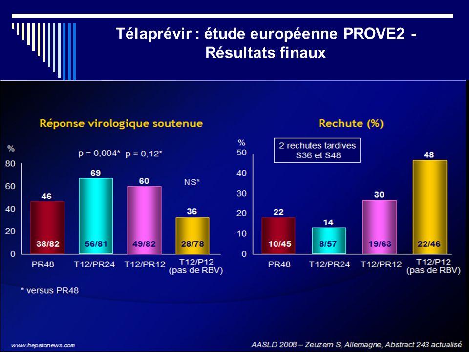 Télaprévir : étude européenne PROVE2 - Résultats finaux