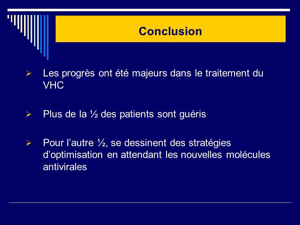 Conclusion Les progrès ont été majeurs dans le traitement du VHC Plus de la ½ des patients sont guéris Pour lautre ½, se dessinent des stratégies dopt