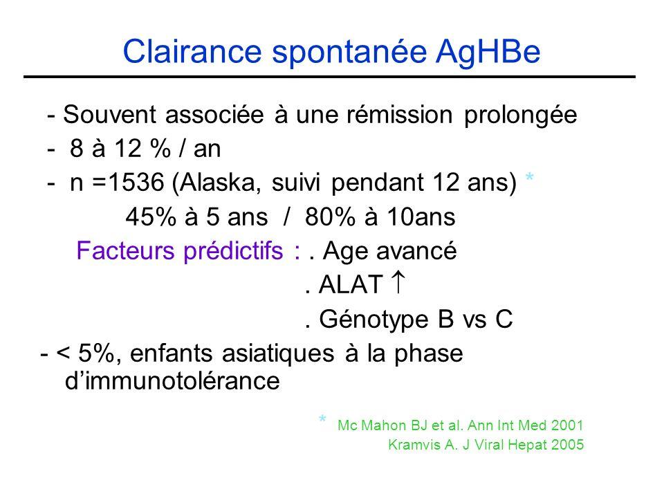 Clairance spontanée AgHBe - Souvent associée à une rémission prolongée - 8 à 12 % / an - n =1536 (Alaska, suivi pendant 12 ans) * 45% à 5 ans / 80% à 10ans Facteurs prédictifs :.