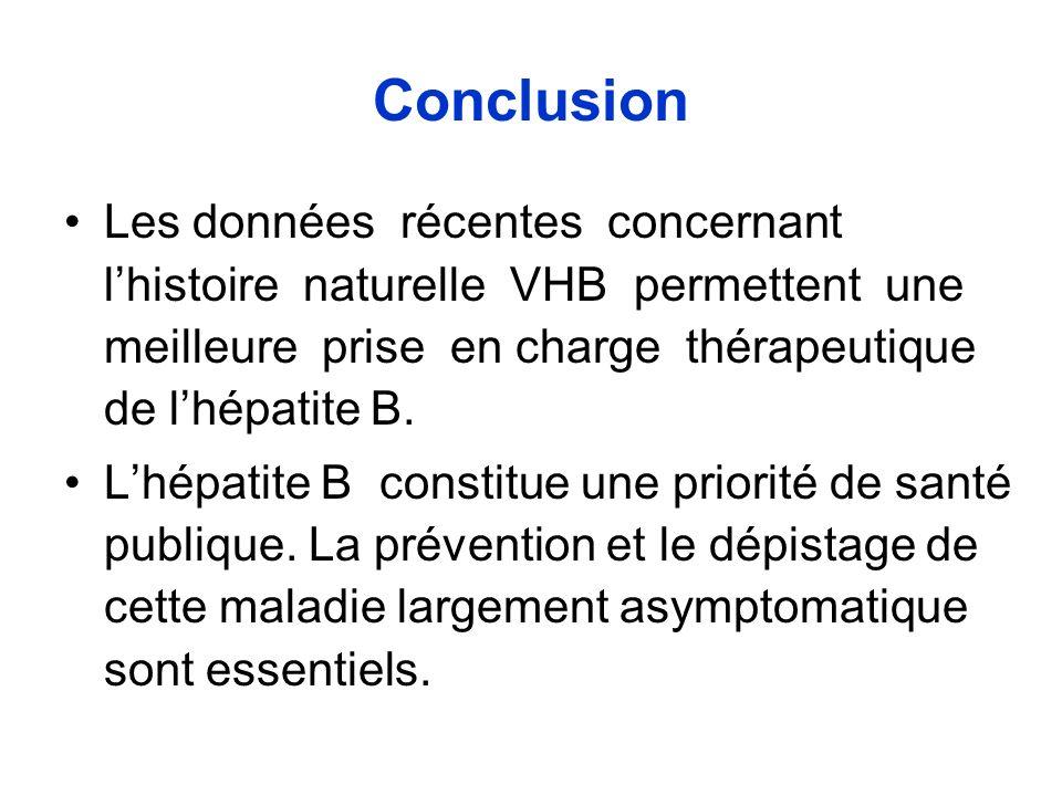 Conclusion Les données récentes concernant lhistoire naturelle VHB permettent une meilleure prise en charge thérapeutique de lhépatite B.